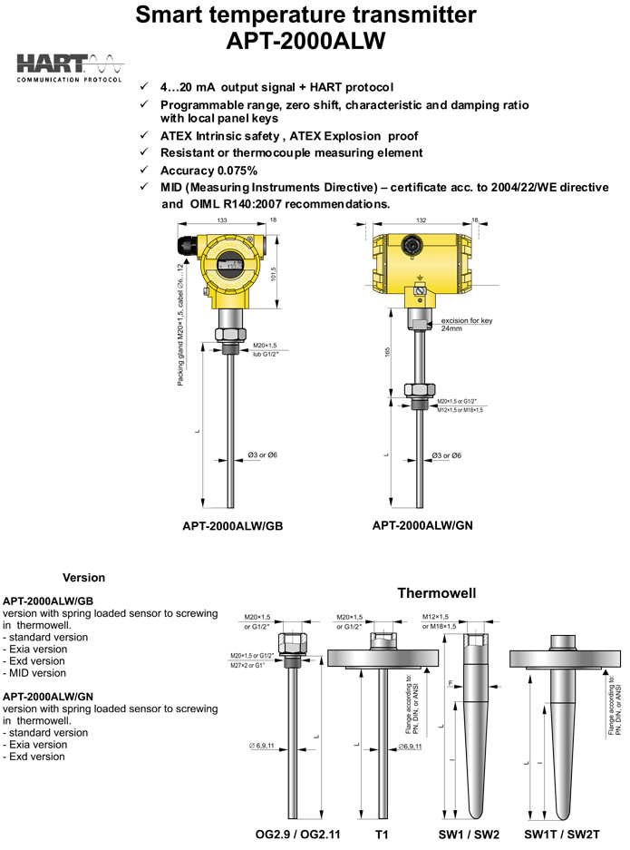 Panam engineers tube fittings needle valve double block